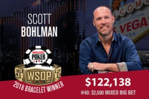 Chicago-Area Investor Wins First Bracelet After Defeating Field of 205